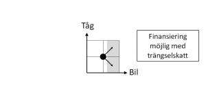 De fyra kvadranterna - fig 4