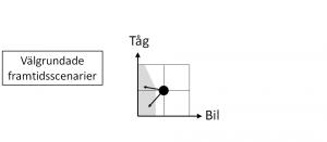 De fyra kvadranterna - fig 8